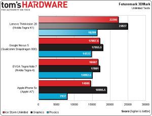 Toms-Hardware-K1-benchmark-2